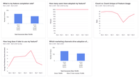 Dashboard in Heap (Use to get Product or User Behavior Insights)