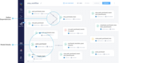 Create Workflows