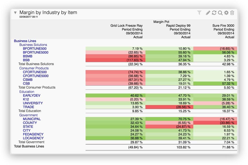 Sage Intacct Reviews & Ratings | TrustRadius