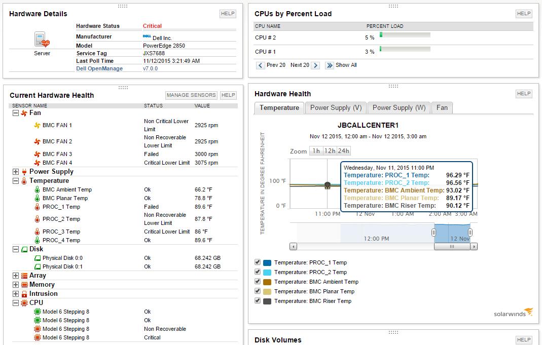 SolarWinds Server & Application Monitor Reviews & Ratings