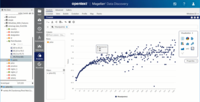 Magellan Data Discovery provides an Advanced User Interface that allows data analytics pros to leverage its breadth of sophisticated capabilities for insights