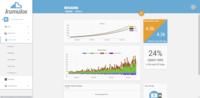 Kumulos Messaging Dashboard
