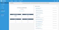 Marketing Automation - Dashboard