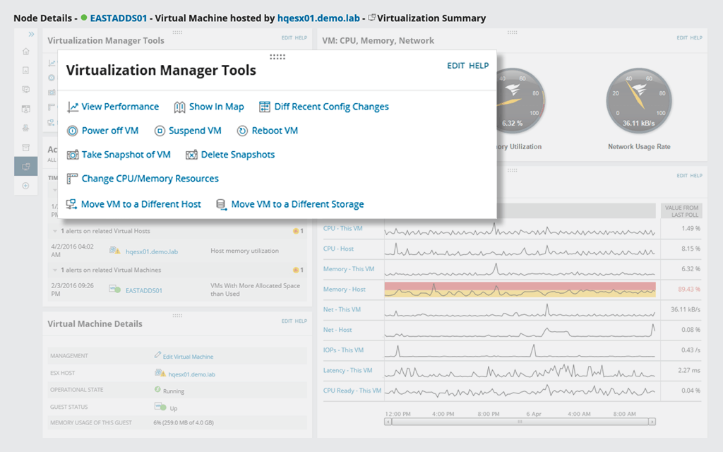 SolarWinds Virtualization Manager Reviews & Ratings
