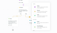 Workflow toolkit