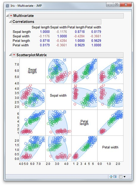 JMP Statistical Discovery Software from SAS Reviews