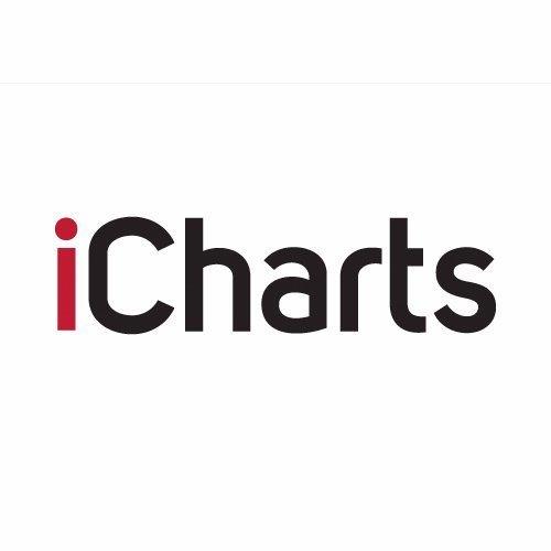iCharts for NetSuite